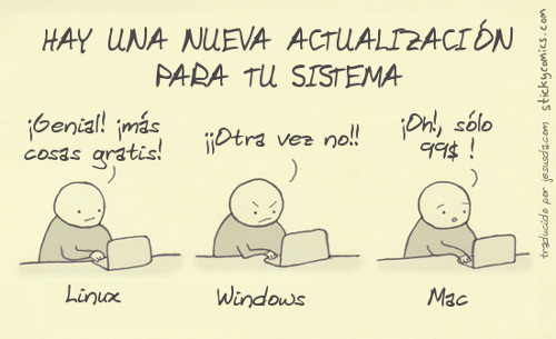 Actualizaciones en Windows, Mac y Linux