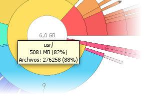 Debian sólo ocupa unos 6 Gigas de disco duro con todos los programas