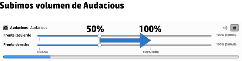 Solución problema volumen PulseAudio